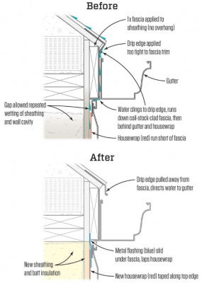 Illustrations Housewrap And Drip Edging Done Right Sbc
