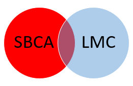 Venn diagram of SBCA and LMC