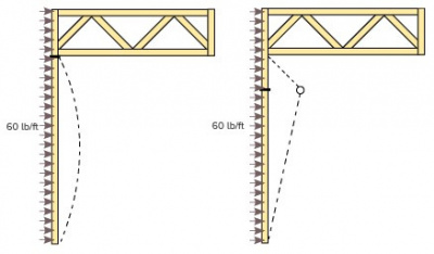 Examples of wall extending to the bottom chord of the truss