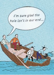 A comic of four guys in a boat with a hole that's leaking and only two guys are bailing water