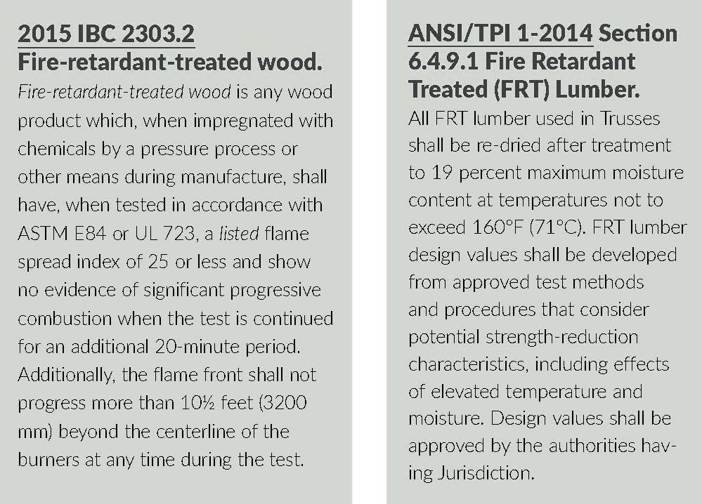 Lumber Yards In Denver Pa Best 2017