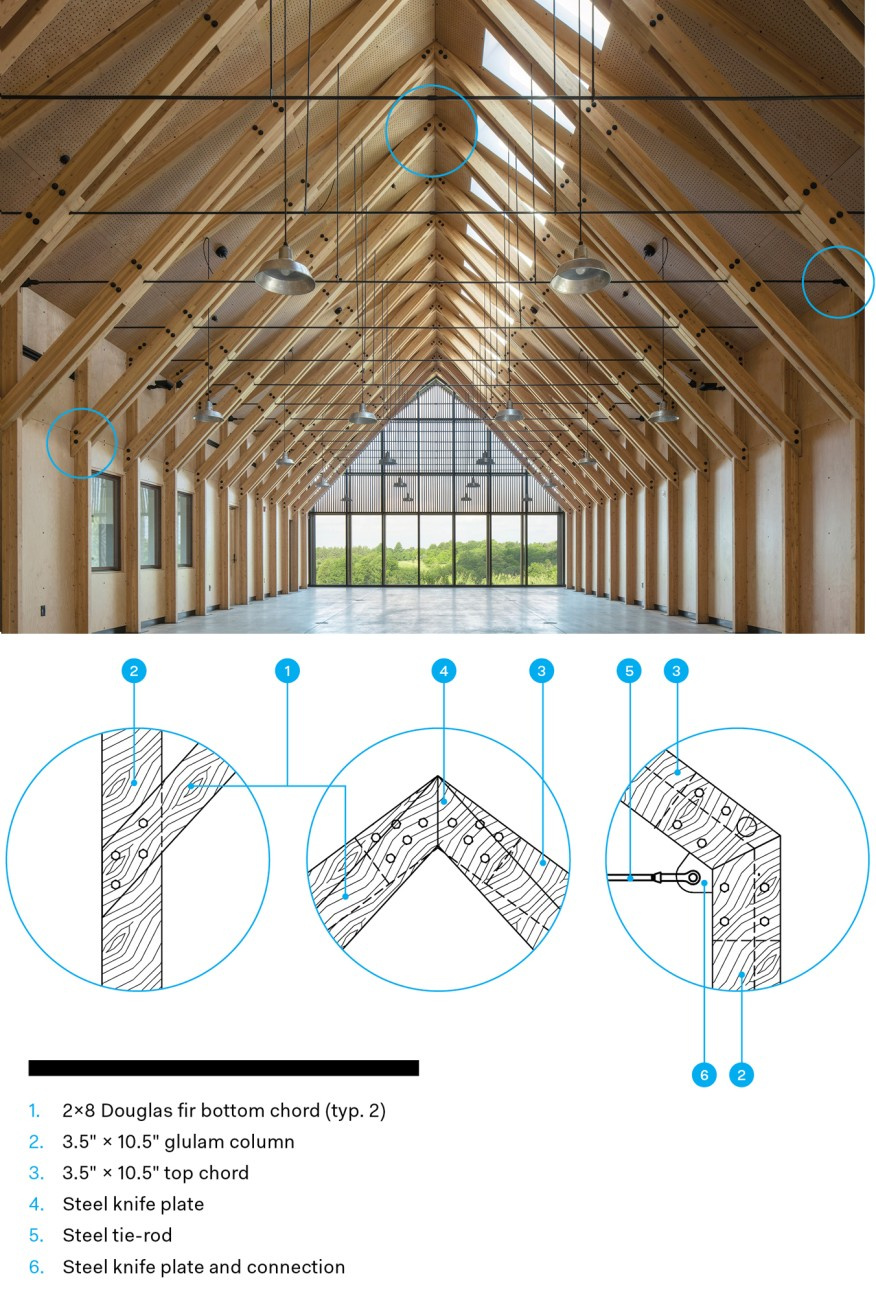 Photos Glulam Trusses Soar Over Exhibition Space Sbc