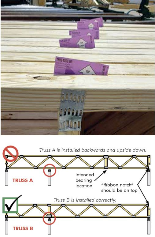 Truss tags showing correct side up for the floor truss